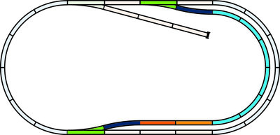 PIKO A-Gleis mit Bettung Gleis Set C
